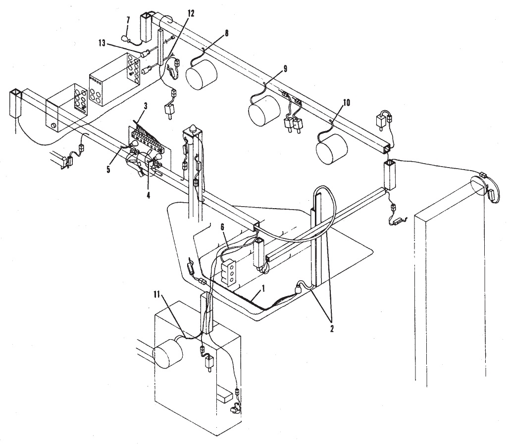 Machine Cables